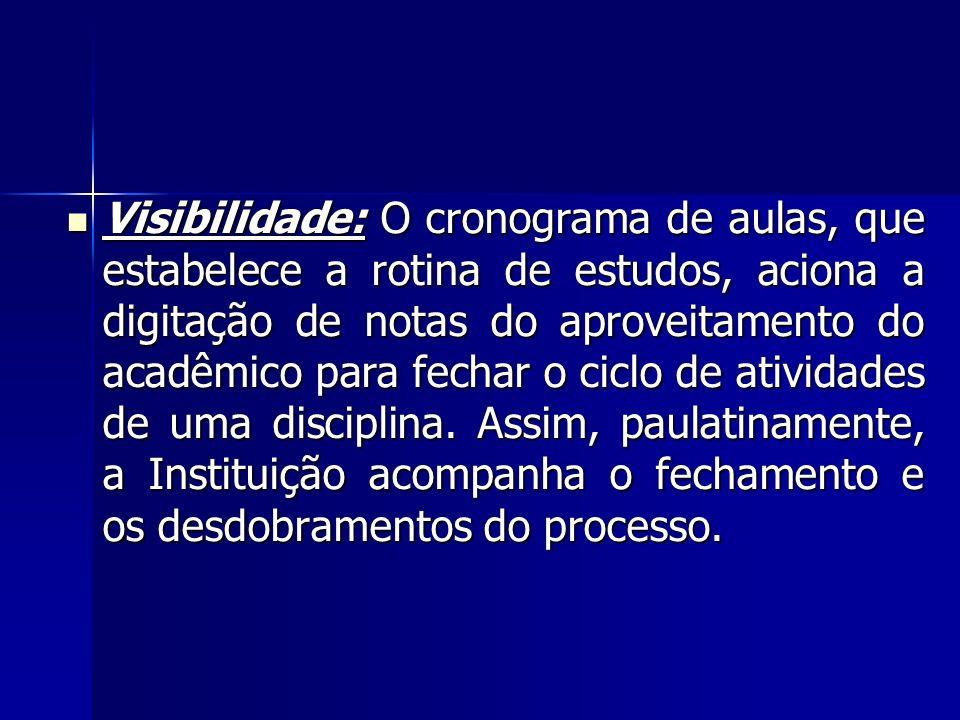 Visibilidade: O cronograma de aulas, que estabelece a rotina de estudos, aciona a digitação de notas do aproveitamento do acadêmico para fechar o ciclo de atividades de uma disciplina.