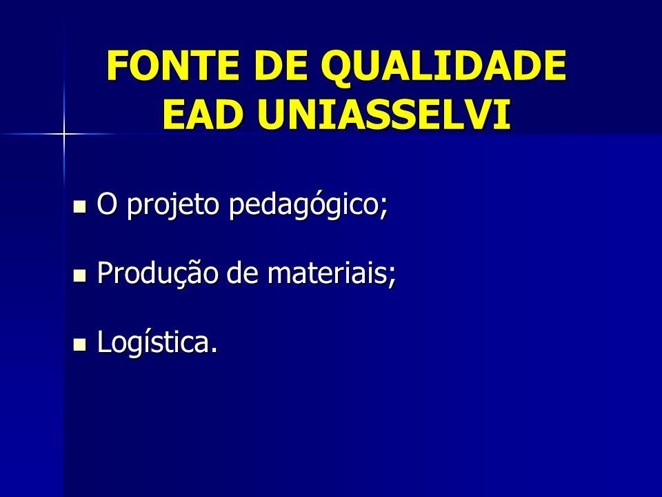 FONTE DE QUALIDADE EAD UNIASSELVI