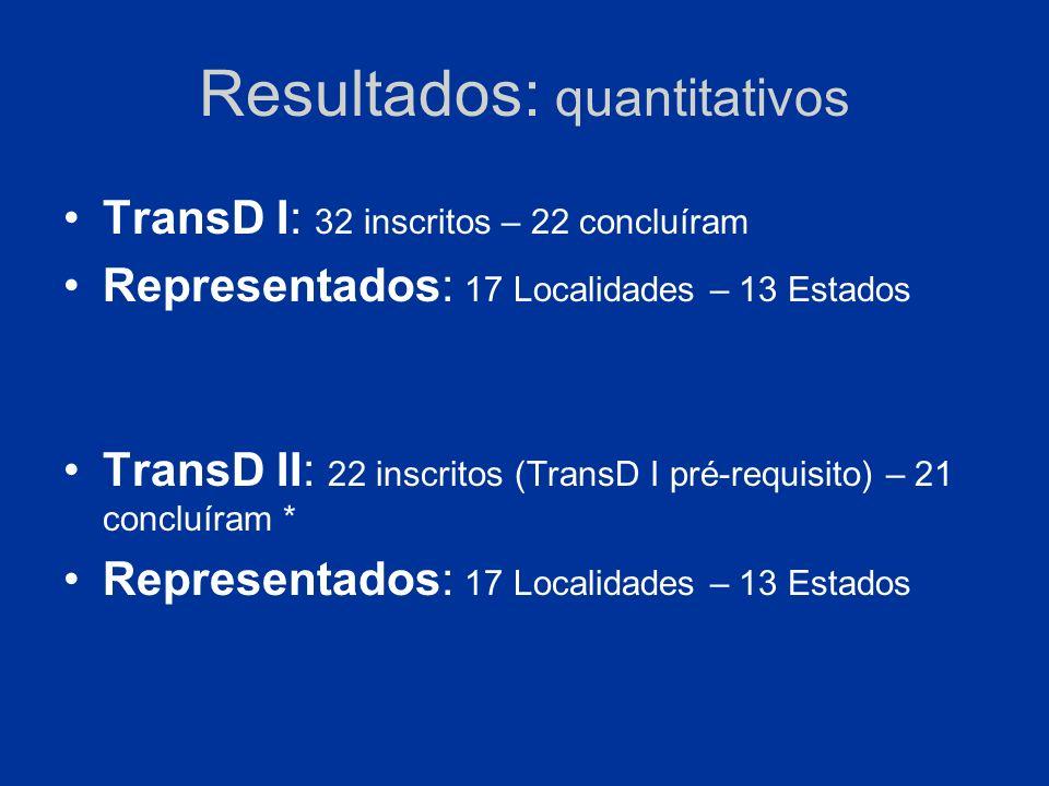 Resultados: quantitativos
