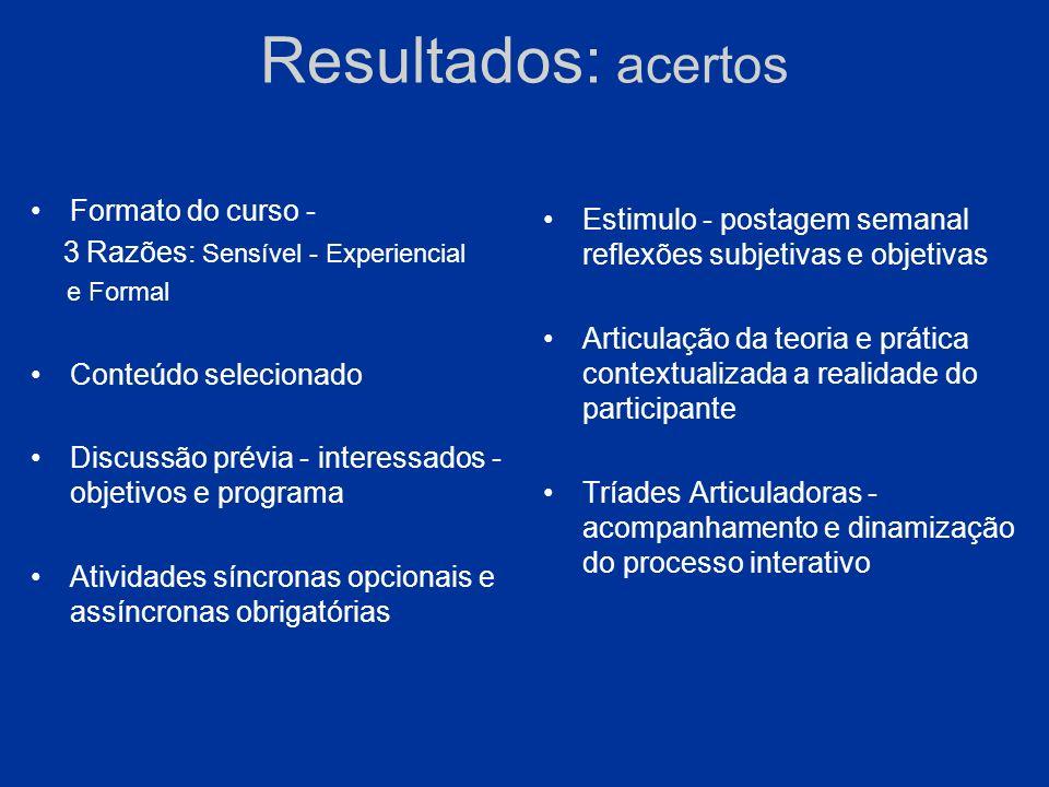 Resultados: acertos Formato do curso -