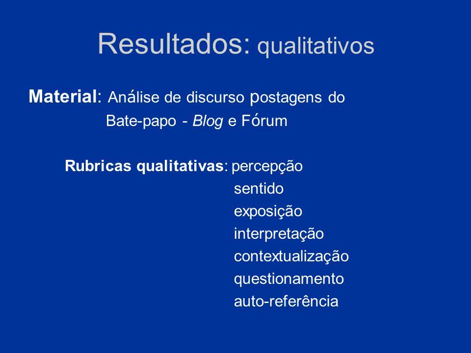 Resultados: qualitativos