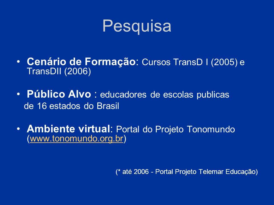 Pesquisa Cenário de Formação: Cursos TransD I (2005) e TransDII (2006)