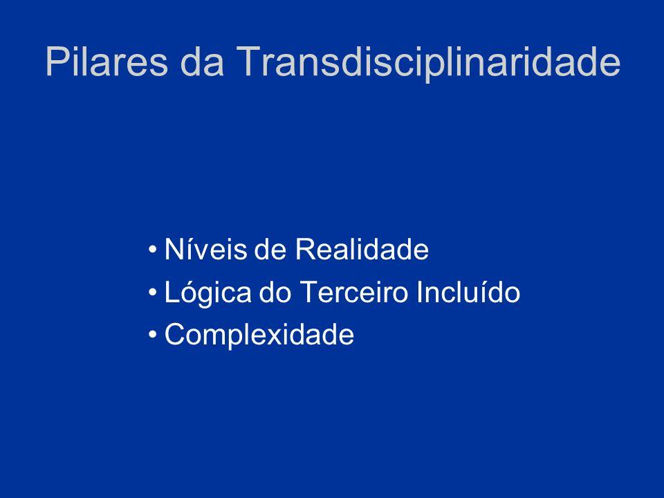 Pilares da Transdisciplinaridade