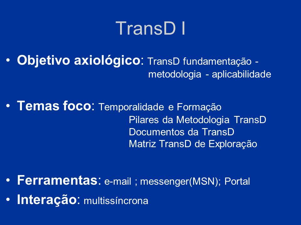 TransD I Objetivo axiológico: TransD fundamentação - metodologia - aplicabilidade.