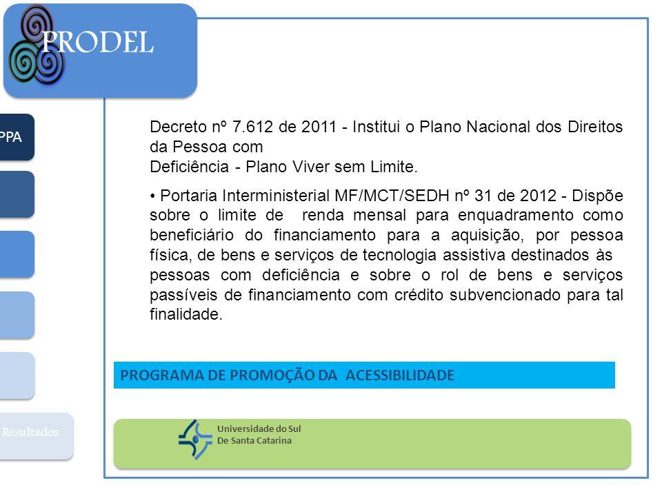 PRODEL PPA. Decreto nº 7.612 de 2011 - Institui o Plano Nacional dos Direitos da Pessoa com. Deficiência - Plano Viver sem Limite.