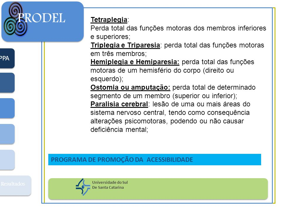 PRODEL Tetraplegia: Perda total das funções motoras dos membros inferiores e superiores;