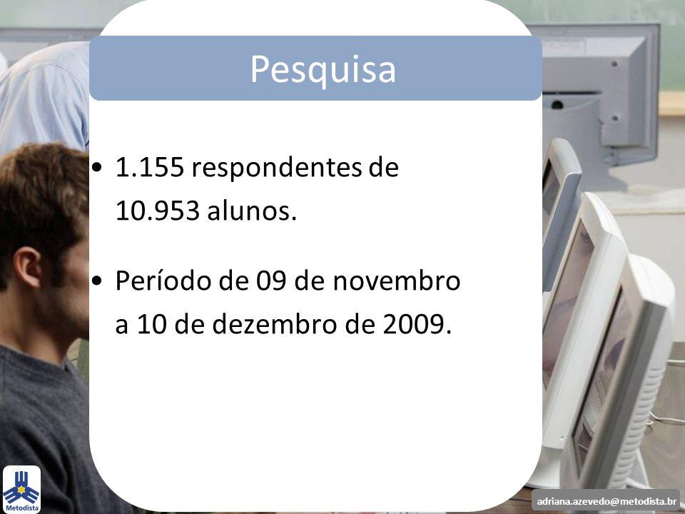 Pesquisa Pesquisa 1.155 respondentes de 10.953 alunos.