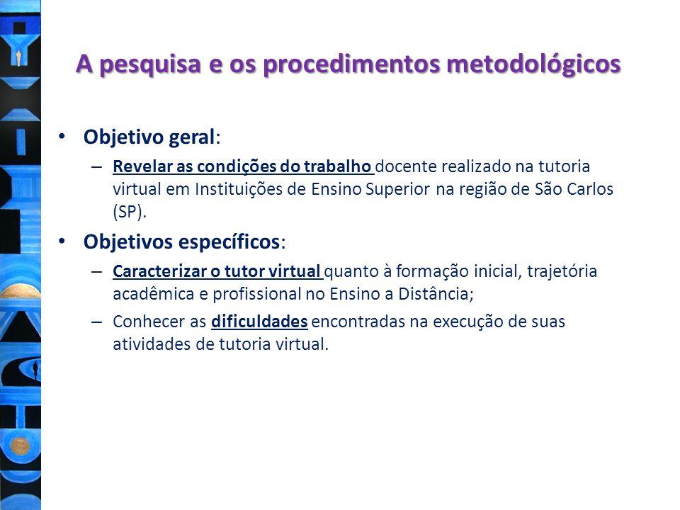 A pesquisa e os procedimentos metodológicos