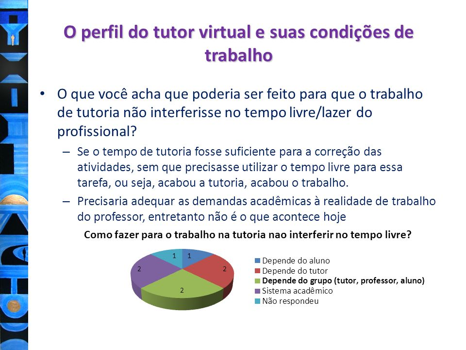 O perfil do tutor virtual e suas condições de trabalho