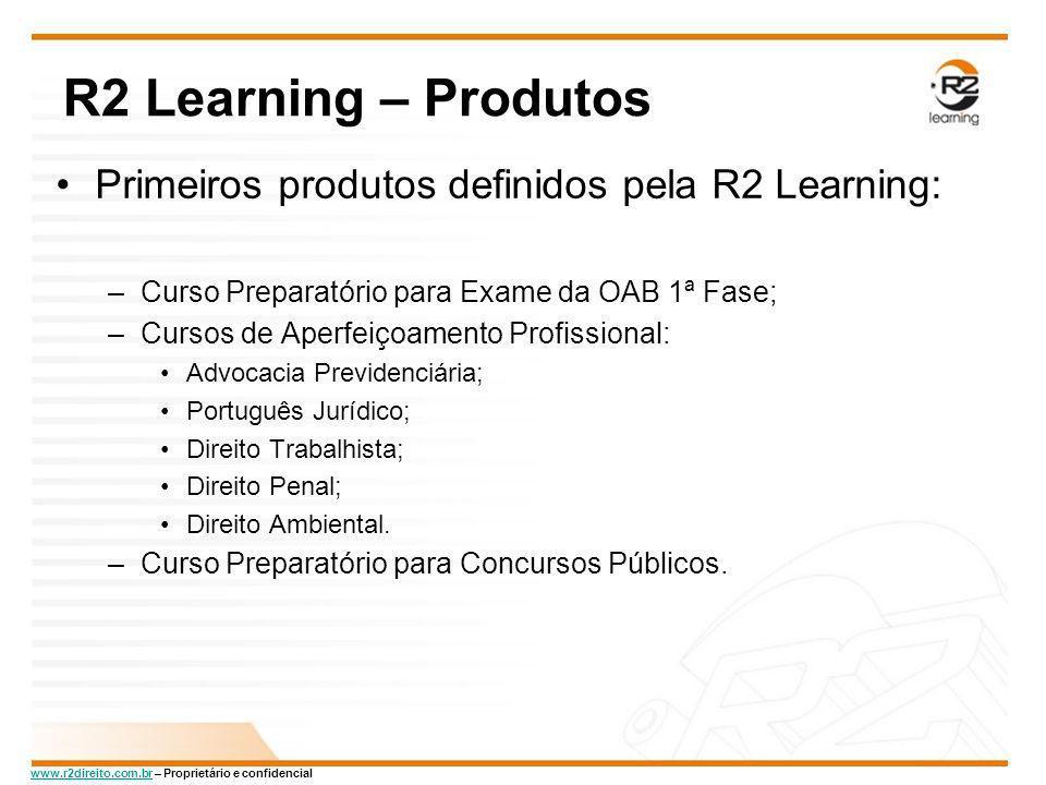 R2 Learning – Produtos Primeiros produtos definidos pela R2 Learning: