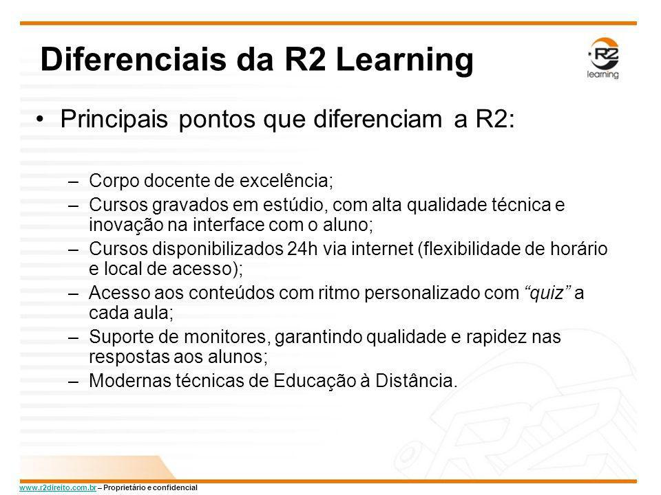 Diferenciais da R2 Learning