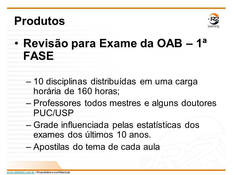 Revisão para Exame da OAB – 1ª FASE