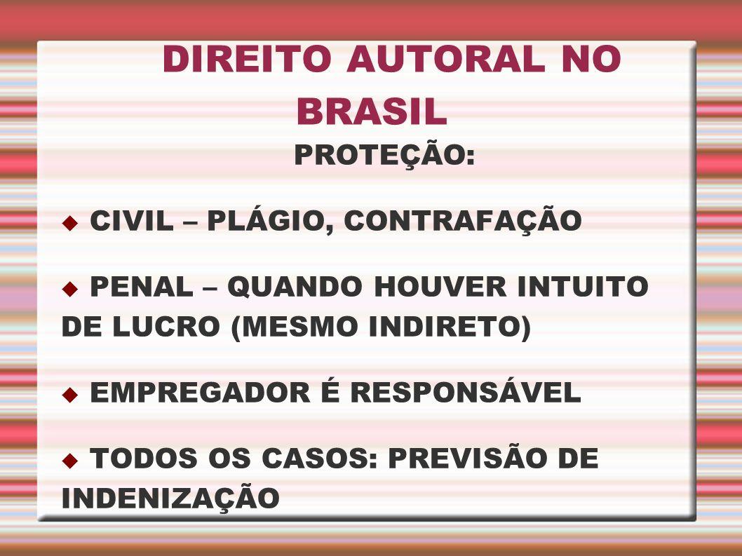 DIREITO AUTORAL NO BRASIL