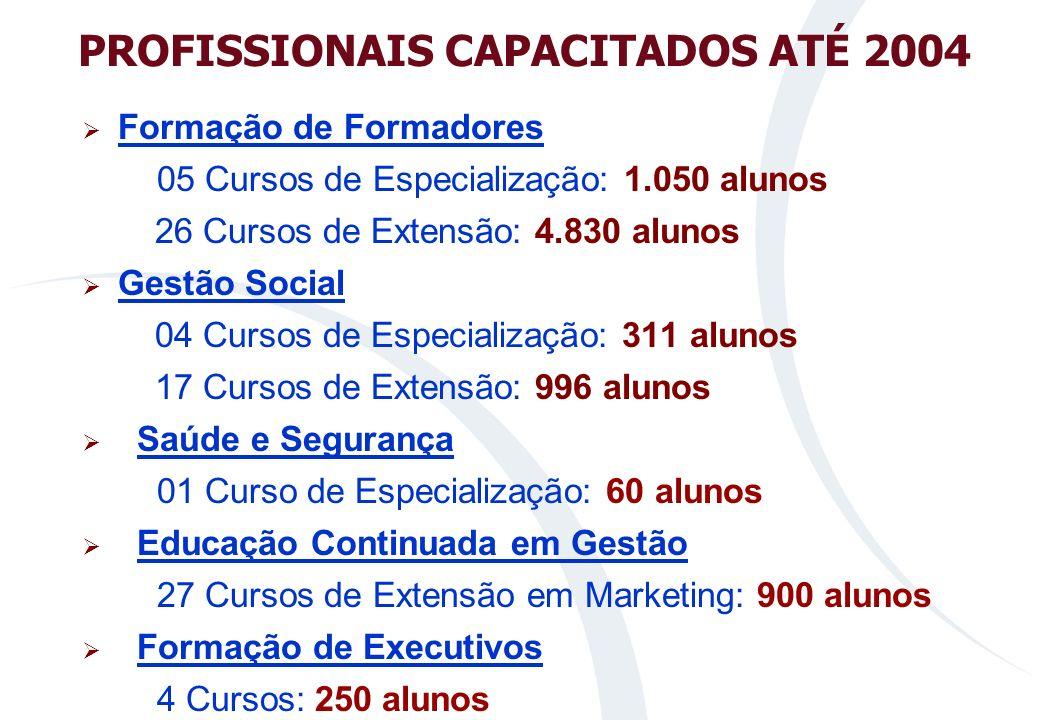 PROFISSIONAIS CAPACITADOS ATÉ 2004