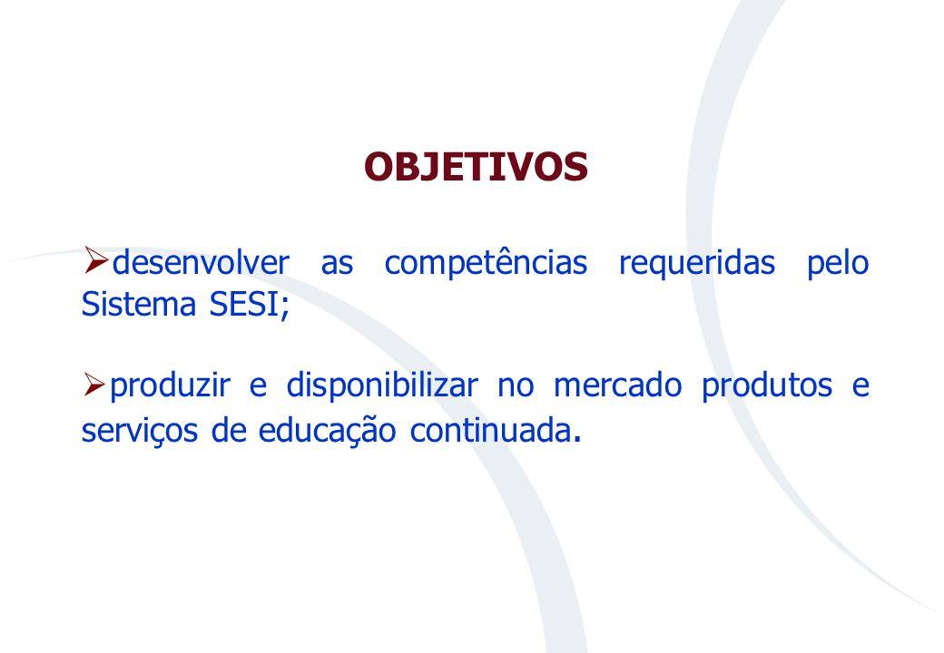 desenvolver as competências requeridas pelo Sistema SESI;