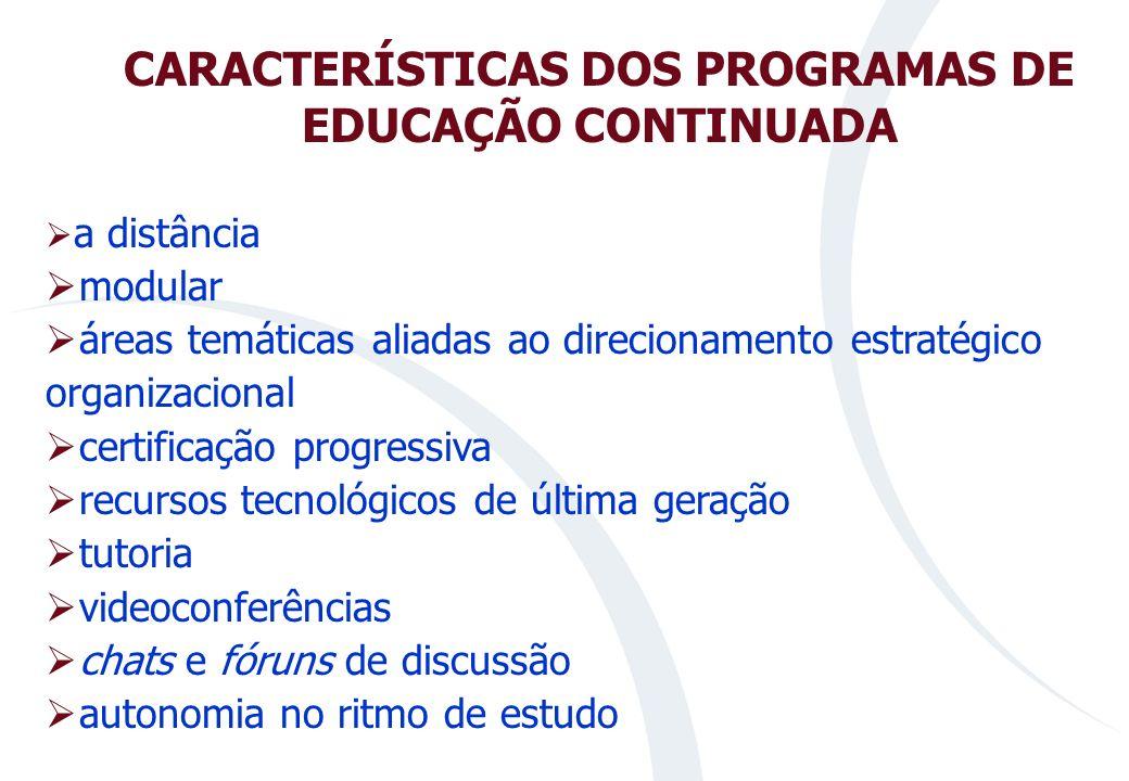 CARACTERÍSTICAS DOS PROGRAMAS DE EDUCAÇÃO CONTINUADA
