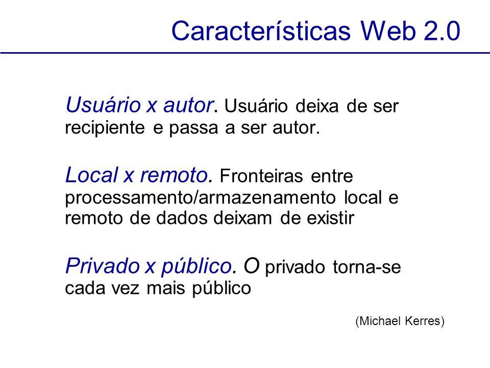 Características Web 2.0 Usuário x autor. Usuário deixa de ser recipiente e passa a ser autor.