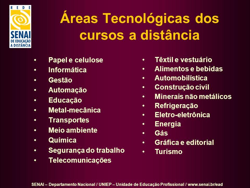 Áreas Tecnológicas dos cursos a distância