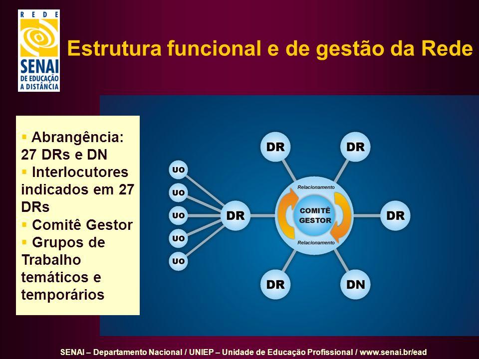 Estrutura funcional e de gestão da Rede