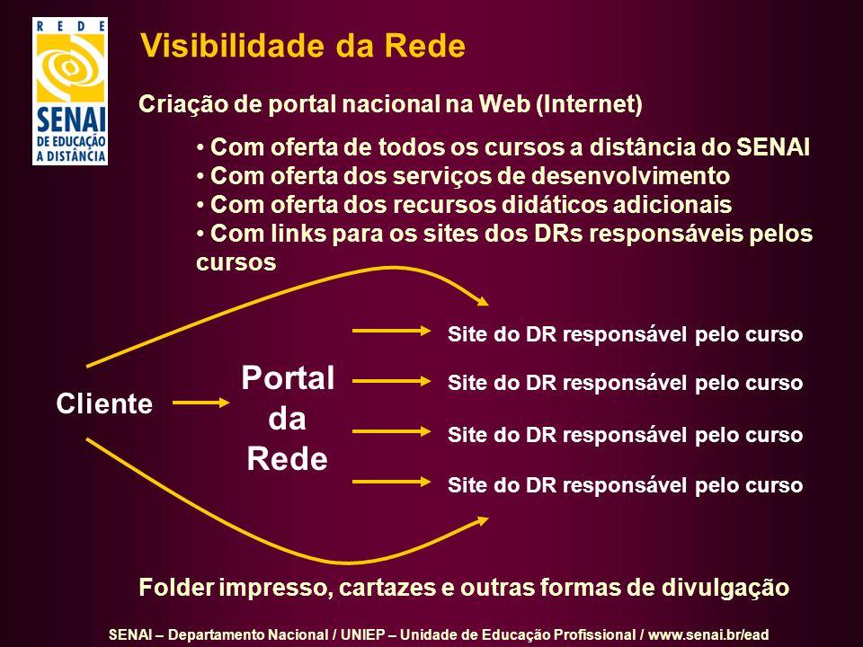 Visibilidade da Rede Portal da Rede Cliente