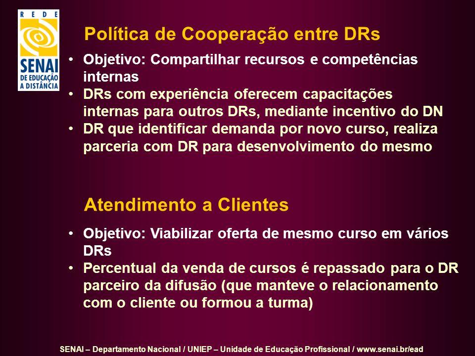 Política de Cooperação entre DRs