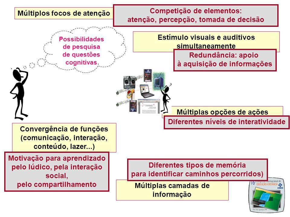 Competição de elementos: atenção, percepção, tomada de decisão