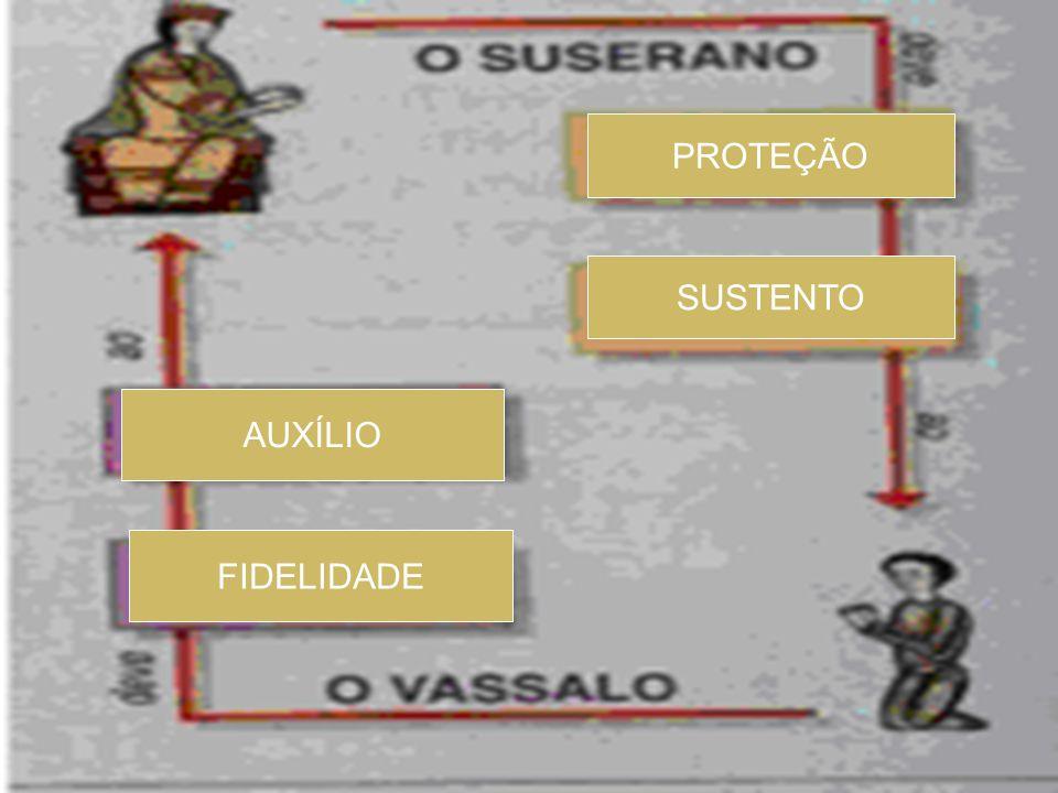 PROTEÇÃO SUSTENTO AUXÍLIO FIDELIDADE