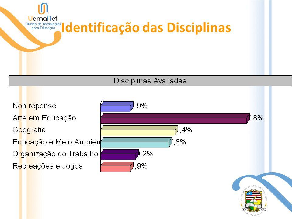 Identificação das Disciplinas