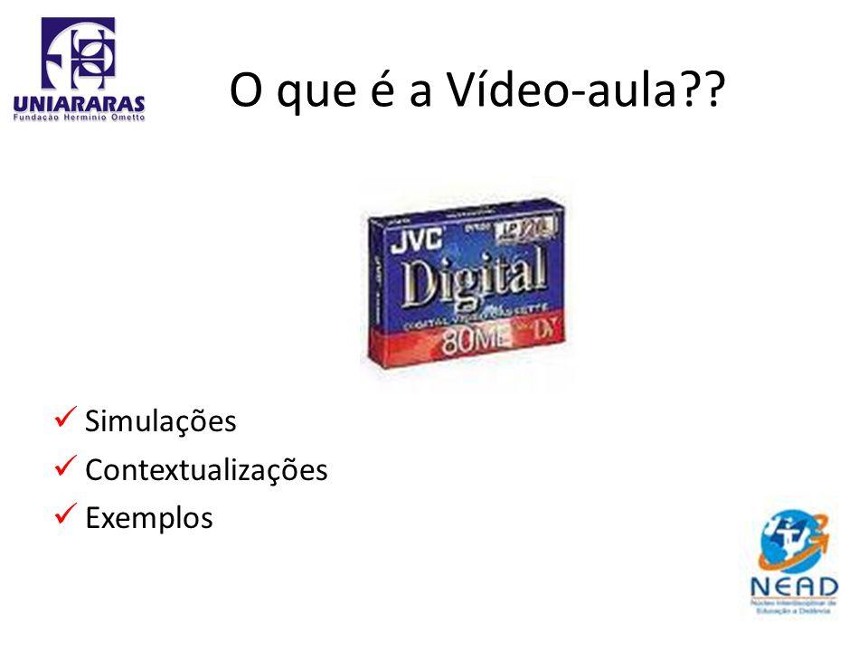 O que é a Vídeo-aula Simulações Contextualizações Exemplos