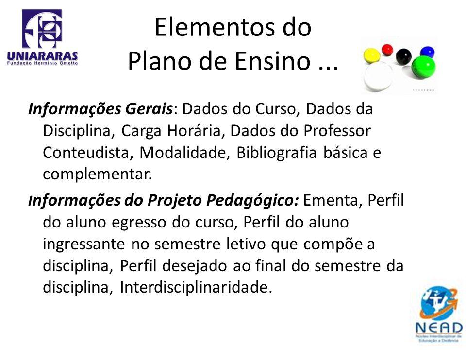 Elementos do Plano de Ensino ...