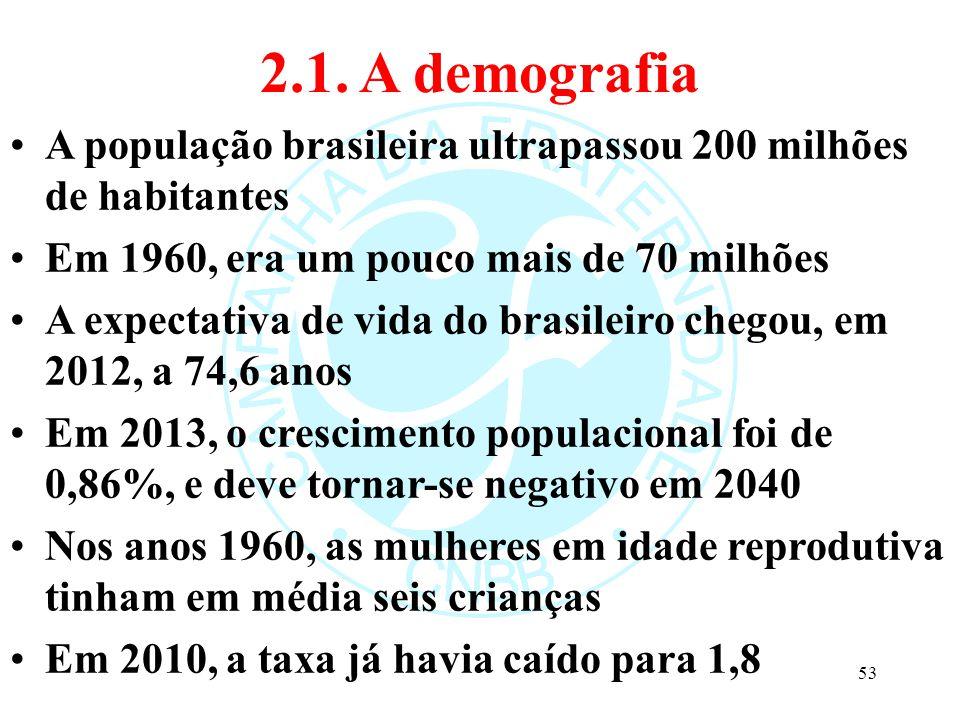 2.1. A demografia A população brasileira ultrapassou 200 milhões de habitantes. Em 1960, era um pouco mais de 70 milhões.