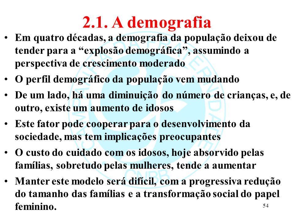 2.1. A demografia