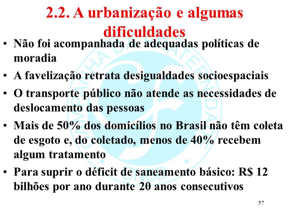 2.2. A urbanização e algumas dificuldades