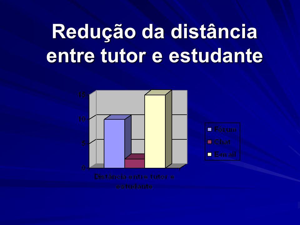 Redução da distância entre tutor e estudante