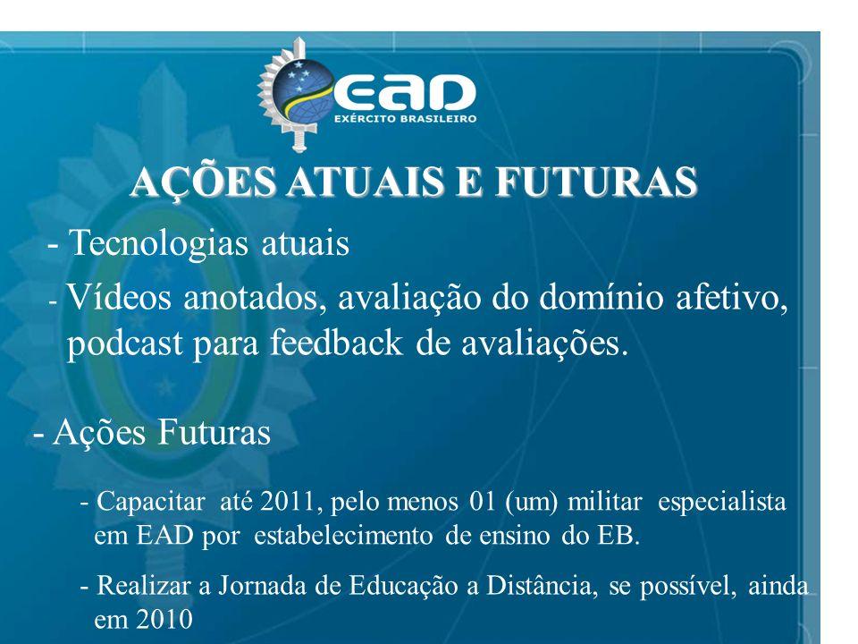 AÇÕES ATUAIS E FUTURAS - Tecnologias atuais