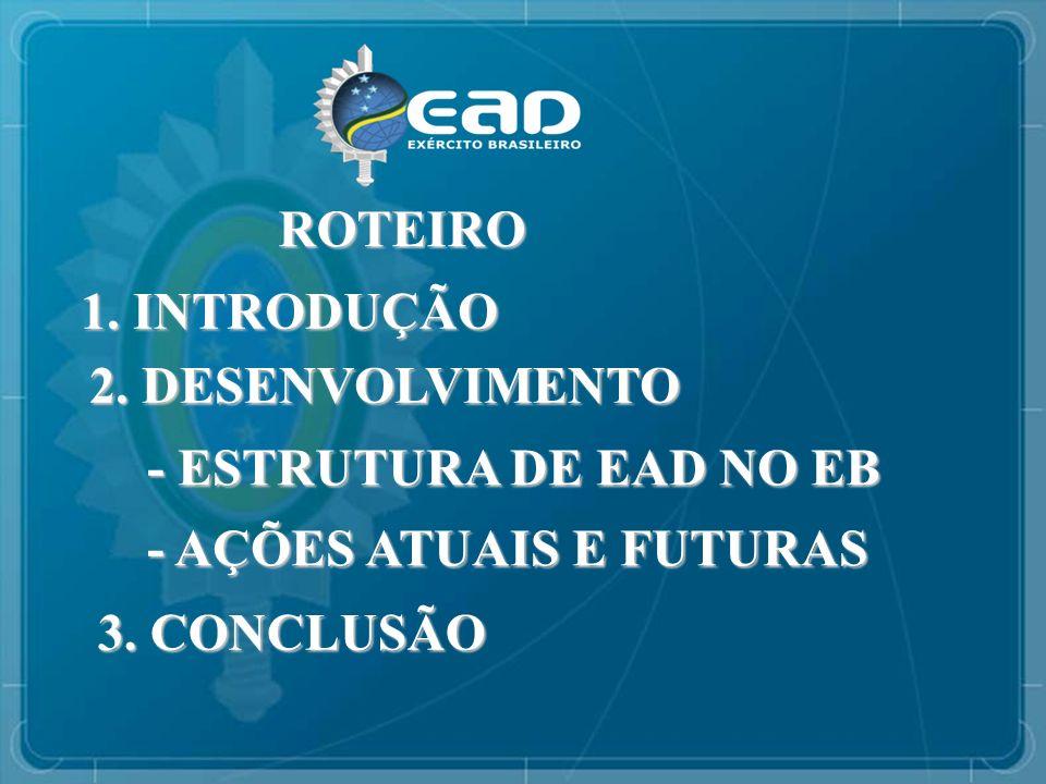 ROTEIRO 1. INTRODUÇÃO. 2. DESENVOLVIMENTO. - ESTRUTURA DE EAD NO EB.