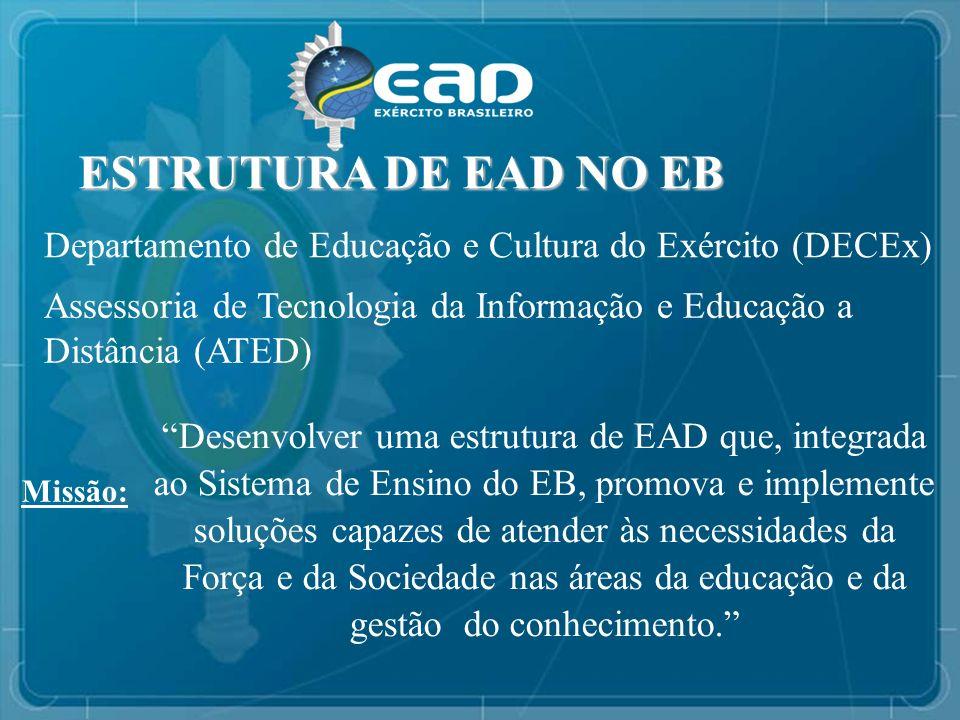ESTRUTURA DE EAD NO EB Departamento de Educação e Cultura do Exército (DECEx) Assessoria de Tecnologia da Informação e Educação a.