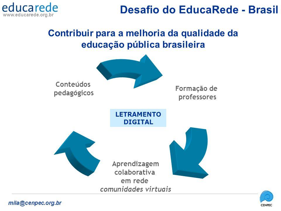 Contribuir para a melhoria da qualidade da educação pública brasileira