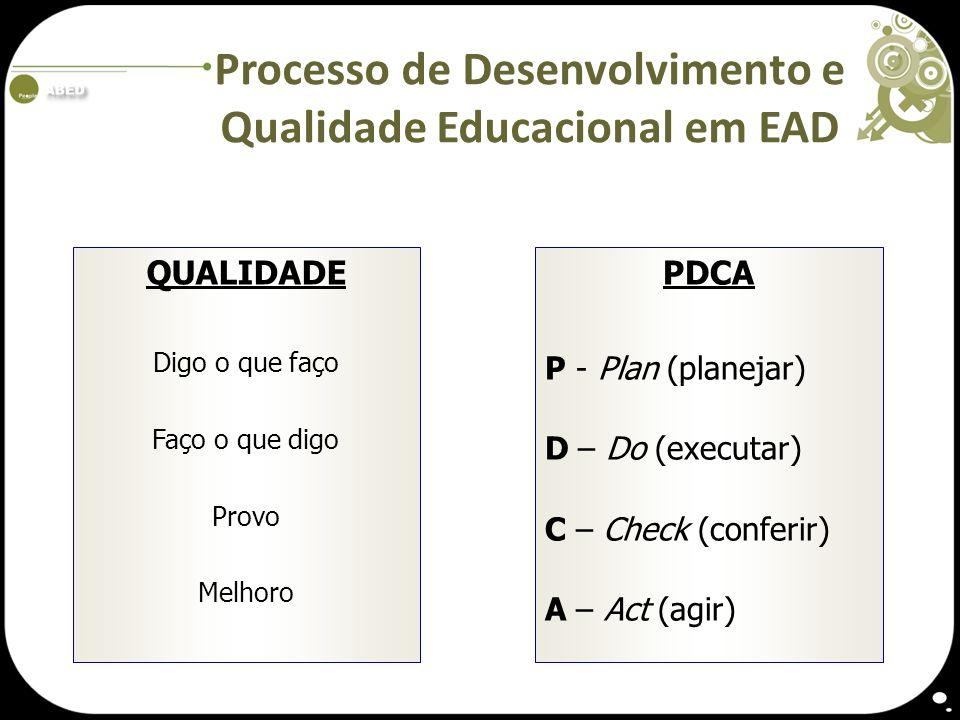 Processo de Desenvolvimento e Qualidade Educacional em EAD