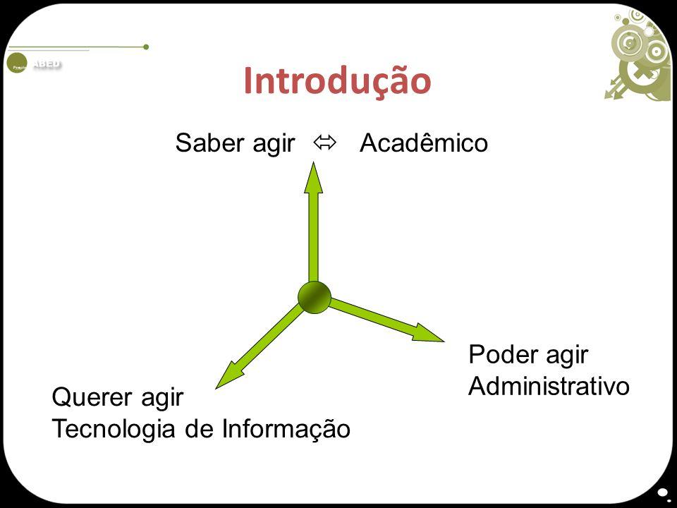 Introdução Saber agir  Acadêmico Poder agir Administrativo