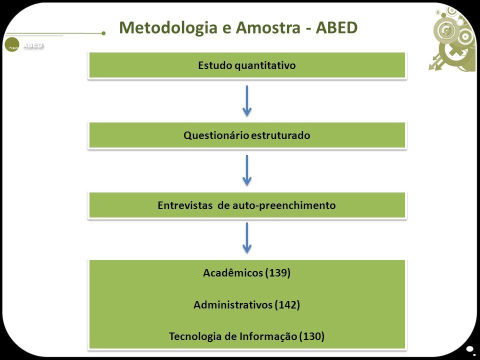 Metodologia e Amostra - ABED