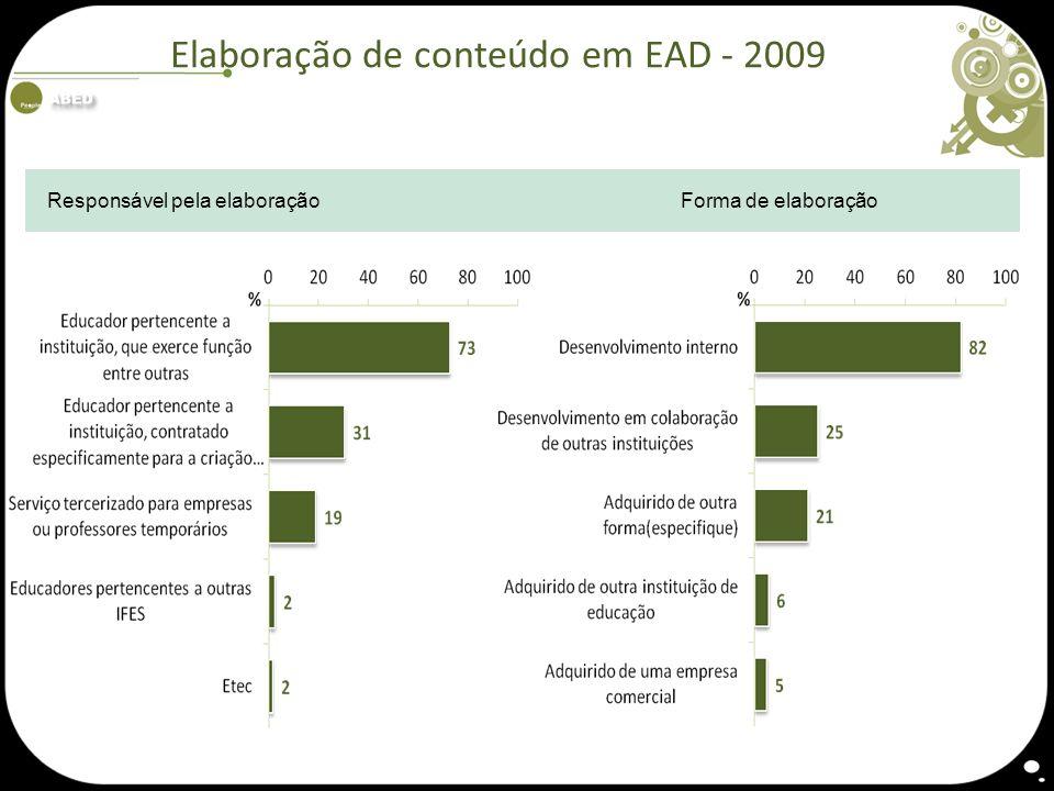 Elaboração de conteúdo em EAD - 2009