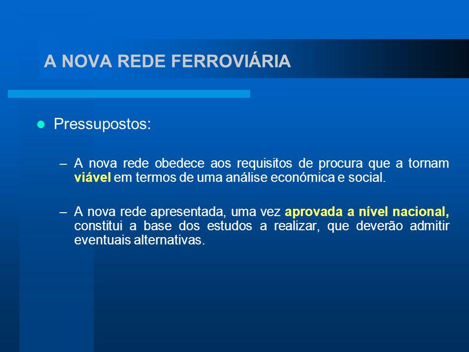 A NOVA REDE FERROVIÁRIA