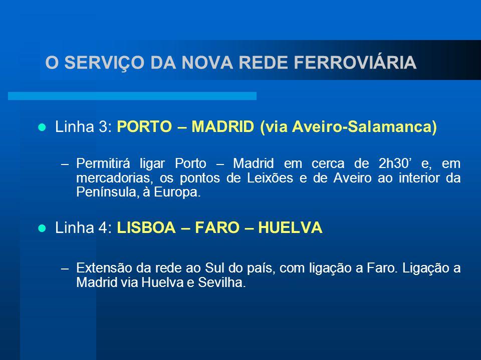 O SERVIÇO DA NOVA REDE FERROVIÁRIA