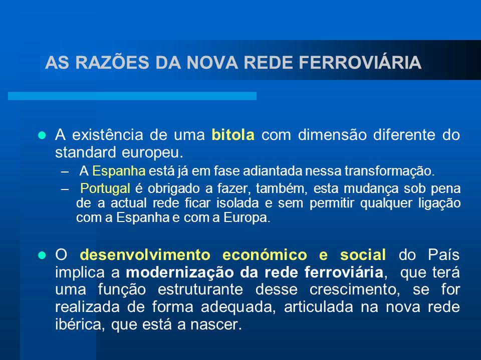 AS RAZÕES DA NOVA REDE FERROVIÁRIA