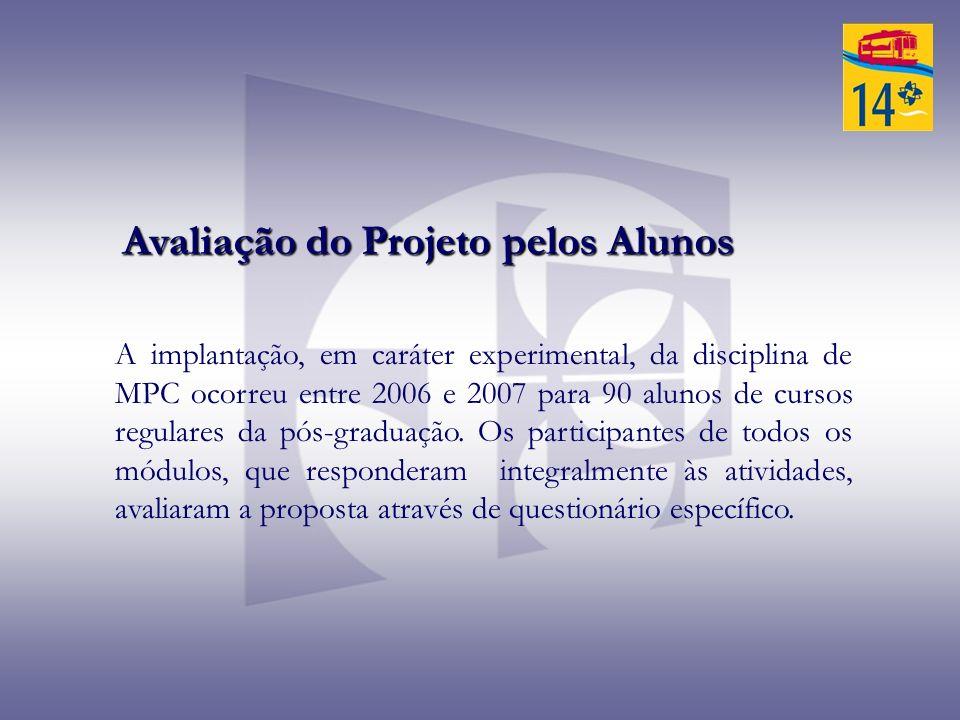 Avaliação do Projeto pelos Alunos