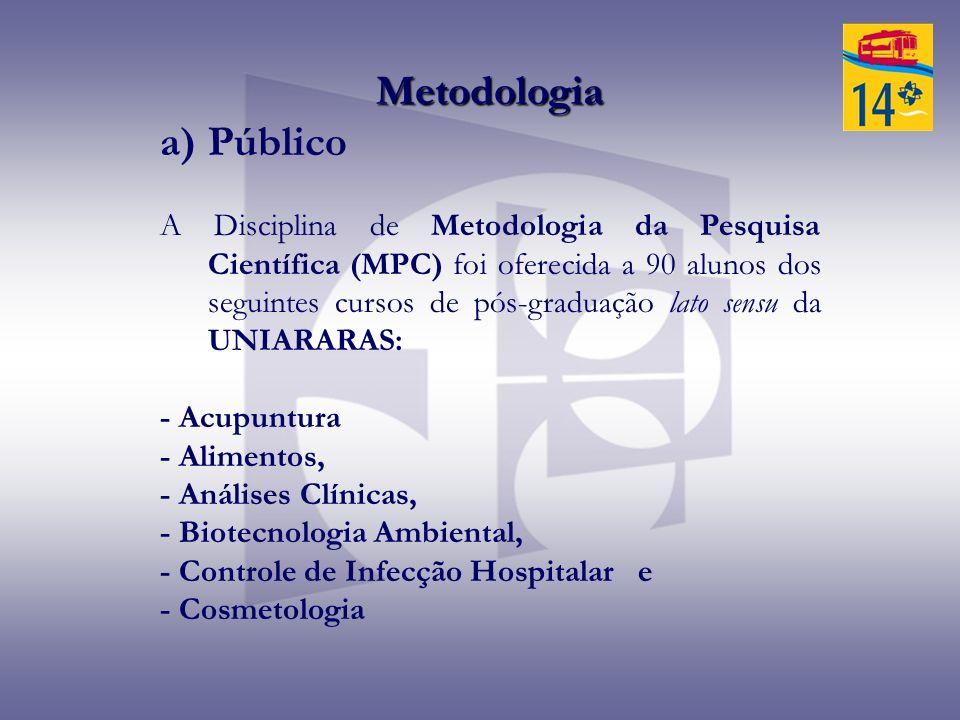 Metodologia Público.