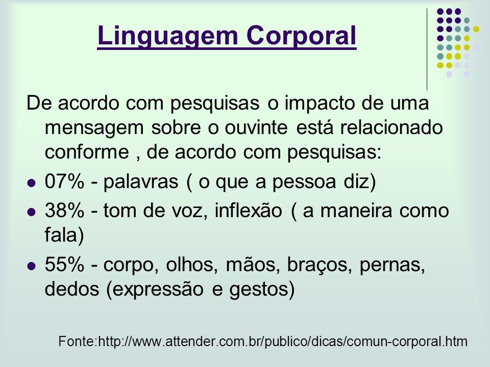 Linguagem Corporal De acordo com pesquisas o impacto de uma mensagem sobre o ouvinte está relacionado conforme , de acordo com pesquisas: