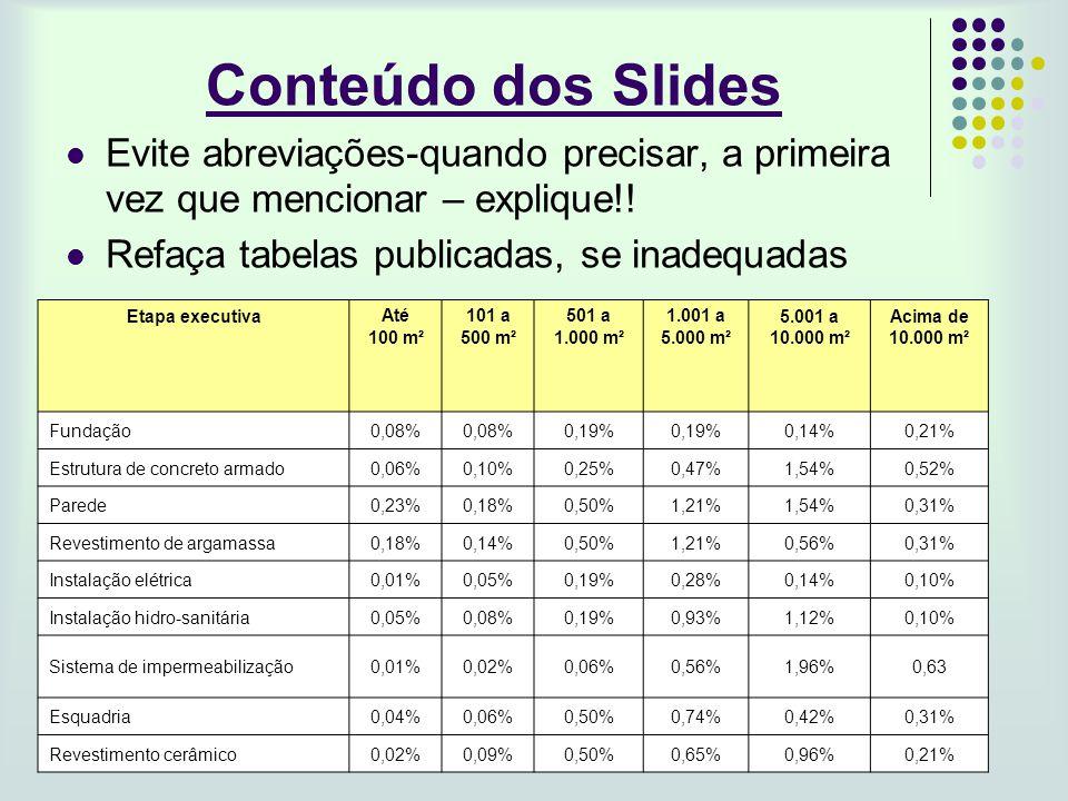 Conteúdo dos Slides Evite abreviações-quando precisar, a primeira vez que mencionar – explique!! Refaça tabelas publicadas, se inadequadas.