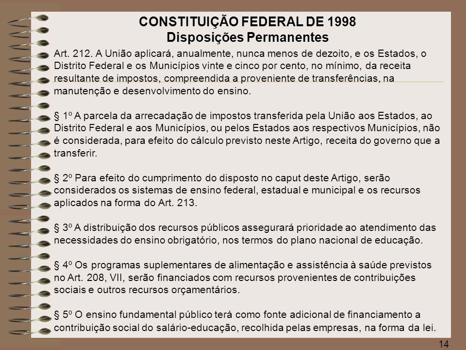 CONSTITUIÇÃO FEDERAL DE 1998 Disposições Permanentes